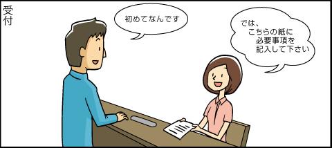 メディカルトリートメントモデルのご案内アニメ 受付