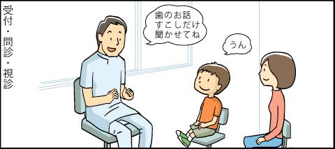標準的な予防歯科医療のご案内アニメ 受付・問診・視診