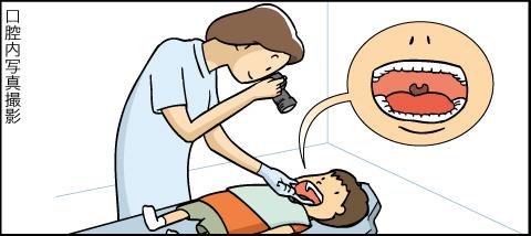 標準的な予防歯科医療のご案内アニメ 口腔内写真撮影