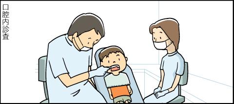 標準的な予防歯科医療のご案内アニメ 口腔内検査
