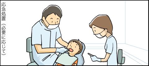 標準的な予防歯科医療のご案内アニメ 応急処置