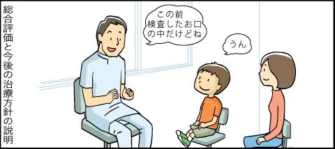 メディカルトリートメントモデルのご案内アニメ 総合評価と今後の治療方針の説明