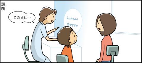 標準的な歯科医療のご案内アニメ 説明