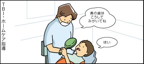 標準的な歯科医療のご案内アニメ TBI・ホームケア指導